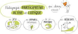 pedagogie-active